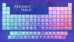 periodic table elements – Free Images, Pictures and Templates