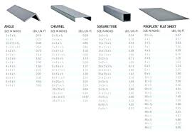 I Beam Prices Beams And Structures Load Chart Steel In India