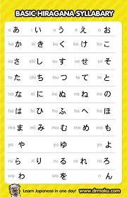 Free Hiragana Chart