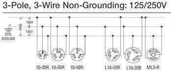 wiring diagram for 220 volt plug readingrat net 220 volt outlet wiring diagram wiring diagram for 220 volt plug