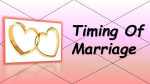 How To The Predict The Timing Of Marriage Vedic Astrology