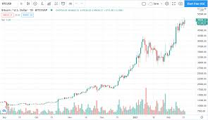 Use japanese candles, bollinger bands and fibonacci to generate different instrument comparisons. Bitcoin Price In Usd Real Time Bitcoin Chart Kitco