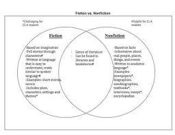 Fiction Vs Nonfiction Venn Diagram Venn Diagram Fiction And Nonfiction Under Fontanacountryinn Com