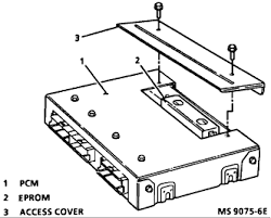 57467514 1994 k1500 ignition wiring diagram,ignition wiring diagrams image on 1994 gmc jimmy wiring diagram