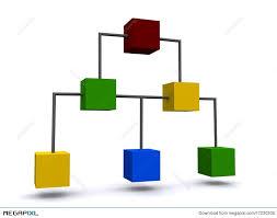 3d Organization Chart Illustration 17230335 Megapixl