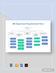 Hr Department Organizational Chart Template Word Google