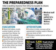 India gears to evacuate around 300 from Coronavirus-hit ...