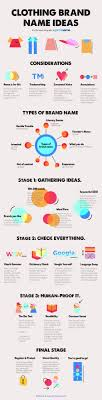 naming your clothing brand infographic2
