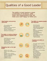 qualities of a good leader characteristics attributes