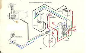 johnson trim gauge wiring diagram wiring diagram yamaha outboard motor wiring diagrams the diagram on sea ray power trim gauge