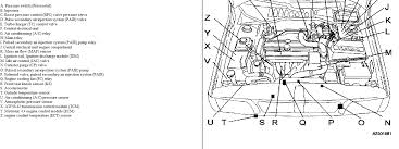 volvo v70 wiring diagram wiring diagrams and schematics repair s wiring diagrams autozone