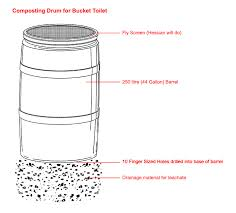 bucket toilet composting barrel