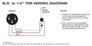 xlr to trs balanced wiring diagram images wiring diagram for 1 4 wiring diagram for 1 4 trs to xlr wiring circuit wiring