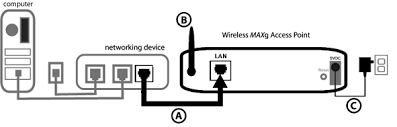 wireless maxg access point user guide connect the power adapter to the wireless maxg access point and to a standard wall power outlet note to uk users attach the correct power plug to the