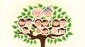 Family History Ancestry Com Trending Today