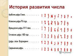 Презентация на тему Удивительный мир натуральных чисел Реферат с  10 История развития числа