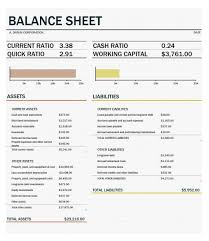 sample balance sheet for non profit balance sheet reconciliation template and balance sheet format for