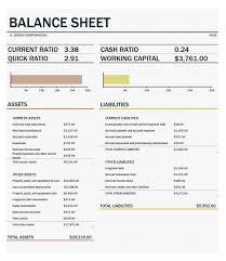 sample balance sheet for non profit balance sheet reconciliation template and balance sheet format for