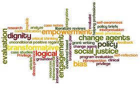 business format essays ethics