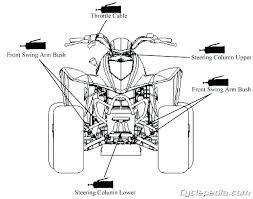 honda rancher 420 wiring diagram wiring diagram online good 2007 honda rancher 420 parts diagram for rancher click for more honda rancher 350 transmission diagram honda rancher 420 wiring diagram