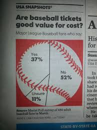 How To Make A Usa Today Pie Chart Graph Replicating All Charts In