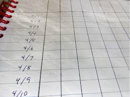 Yoga Chart Free Progress Archives
