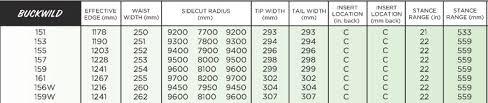 Stance Width Snowboard Chart Ride Buck Wild Snowboard 2013