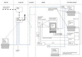 network block diagram the wiring diagram block diagram network switch vidim wiring diagram block diagram