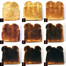 Toast Chart Toaster Regression Ctd Dy Dan