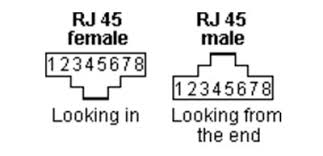 deciphering male and female rj45 connector fiber optic tech rj45 male to female connector