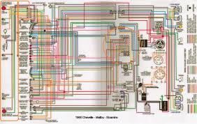 66 chevelle fuse box 66 wiring diagrams