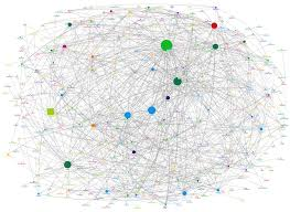 Graph Databases An Inside Look At Graph Databases Dataversity