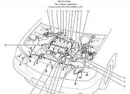 kia sedona belt diagram 2001 kia spectra engine diagram luxury 2002 kia sedona belt diagram 2003 kia sedona engine diagram anything wiring diagrams •