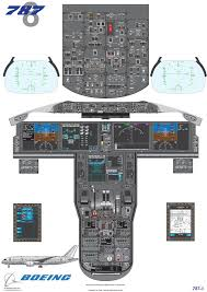 17 best images about planes dubai airport boeing 787 8 cockpit diagram used for training pilots