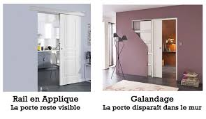 Porte Coulissante Types