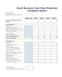 Forecast Budget Template Annual Business Budget Template Excel Forecast Free