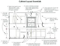 standard cabinet height standard cabinet height from floor standard cabinet height above counter standard height kitchen standard cabinet height