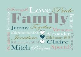 canvas family word art gift birthdays gift anniversary personalised ouydsi7631 other celebrations occasions