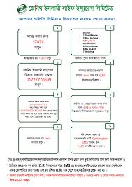 See follow the image job type: Zenith Islami Life Insurance Ltd