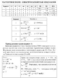 Контрольная работа по физике на тему Магнитное поле Явление  Вариант 4 hello html 568beb09 gif