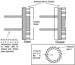 Turbocharger Engine Diagram Garrett Turbo Diagram