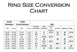 Size Chart For Rings In Uk Www Bedowntowndaytona Com