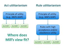 act utilitarian vs rule utilitarian essay formatting secure  act utilitarian vs rule utilitarian essay