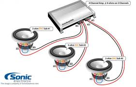 car subwoofer wiring rules learning center sonic electronix car subwoofer wiring rules