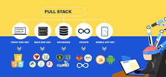 Graphic Design Training In Chennai Full Stack Training In Chennai Full Stack Developer