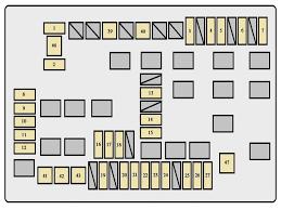 2007 pt cruiser fuse box diagram discernir net 2003 pt cruiser fuse box location at 2004 Pt Cruiser Fuse Box