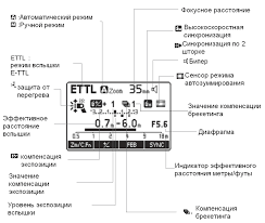 <b>вспышка yongnuo yn600ex</b>-<b>rt</b> инструкция на русском
