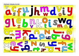 Jolly Phonics Alphabet Chart Free Printable Alphabet Abcs Phonics Teaching Resources Sparklebox