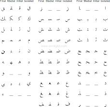 Different Forms Of Arabic Consonants Arabic Alphabet