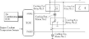 1kz engine wiring diagram 1kz image wiring diagram ecu 1kz te diesel toyota rav4 car features toyota service blog on 1kz engine wiring diagram